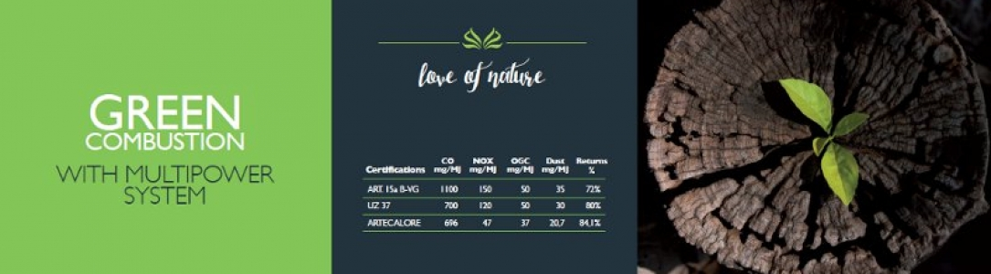 Love of Nature by Artecalore